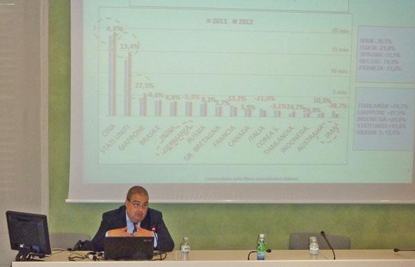Convegno Automotive - Dr. Giuseppe Russo