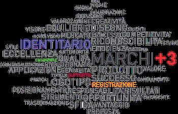 Agevolazioni alle PMI per favorire la registrazione di marchi comunitari ed internazionali